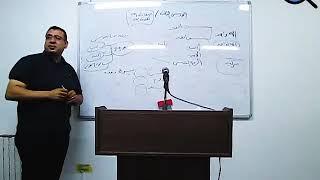 الدرس الثالث - هيئة الله